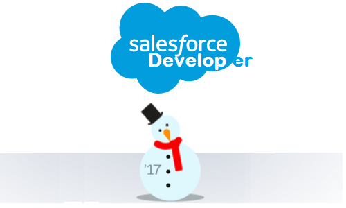 Salesforce Developer Training In Anna Nagar | Salesforce Developer Course In Anna Nagar Chennai